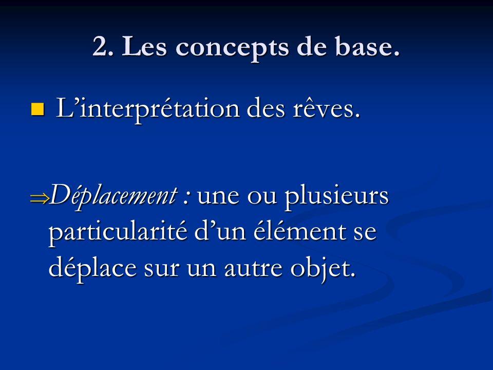 2. Les concepts de base. Linterprétation des rêves. Linterprétation des rêves. Déplacement : une ou plusieurs particularité dun élément se déplace sur