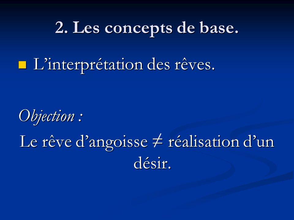 2. Les concepts de base. Linterprétation des rêves. Linterprétation des rêves. Objection : Le rêve dangoisse = réalisation dun désir.