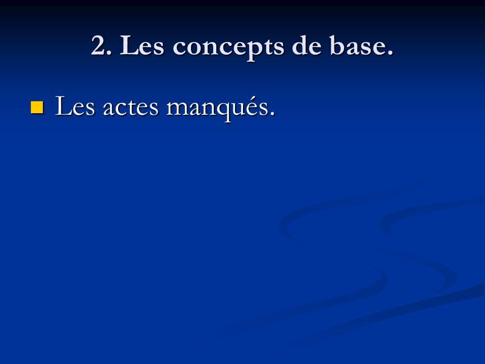 2. Les concepts de base. Les actes manqués. Les actes manqués.