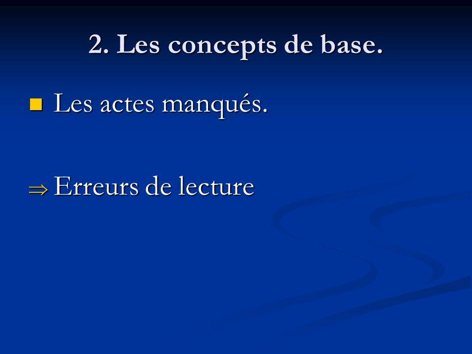 2. Les concepts de base. Les actes manqués. Les actes manqués. Erreurs de lecture Erreurs de lecture
