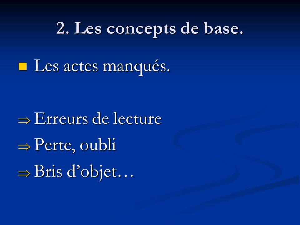 2. Les concepts de base. Les actes manqués. Les actes manqués. Erreurs de lecture Erreurs de lecture Perte, oubli Perte, oubli Bris dobjet… Bris dobje