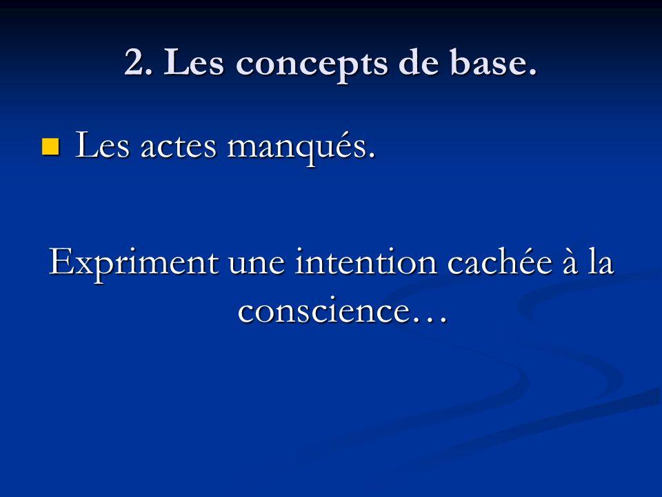 2. Les concepts de base. Les actes manqués. Les actes manqués. Expriment une intention cachée à la conscience…