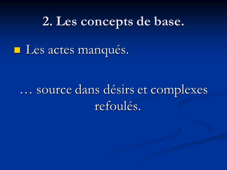 2. Les concepts de base. Les actes manqués. Les actes manqués. … source dans désirs et complexes refoulés.
