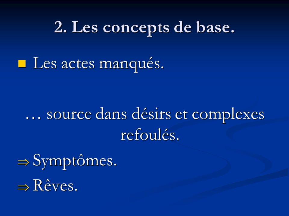 2. Les concepts de base. Les actes manqués. Les actes manqués. … source dans désirs et complexes refoulés. Symptômes. Symptômes. Rêves. Rêves.