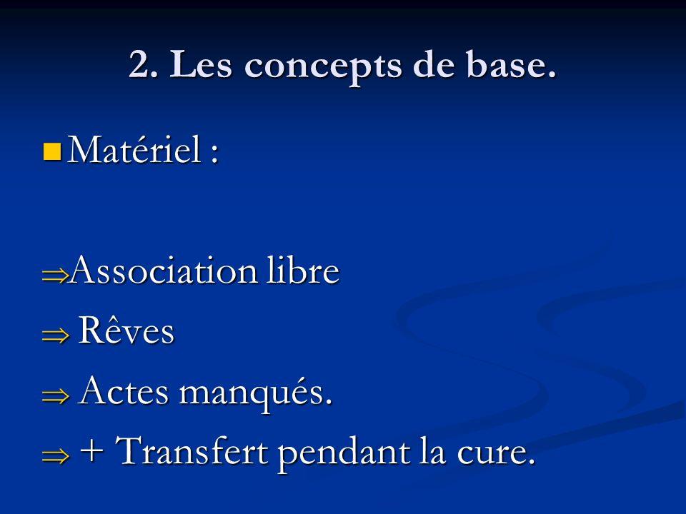 2. Les concepts de base. Matériel : Matériel : Association libre Association libre Rêves Rêves Actes manqués. Actes manqués. + Transfert pendant la cu
