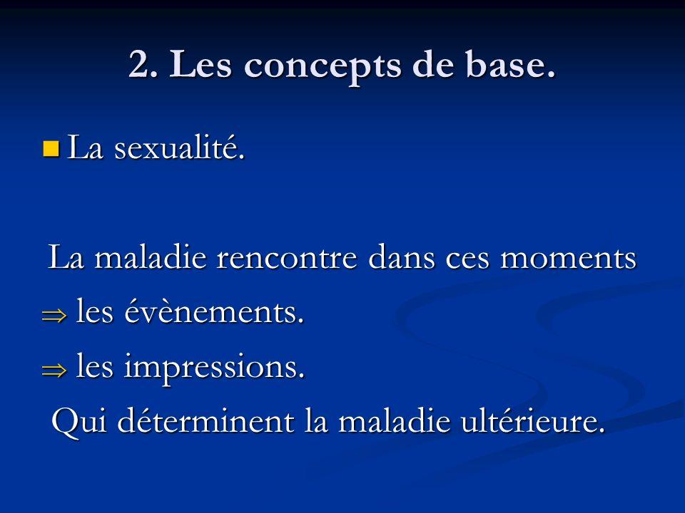 2. Les concepts de base. La sexualité. La sexualité. La maladie rencontre dans ces moments les évènements. les évènements. les impressions. les impres