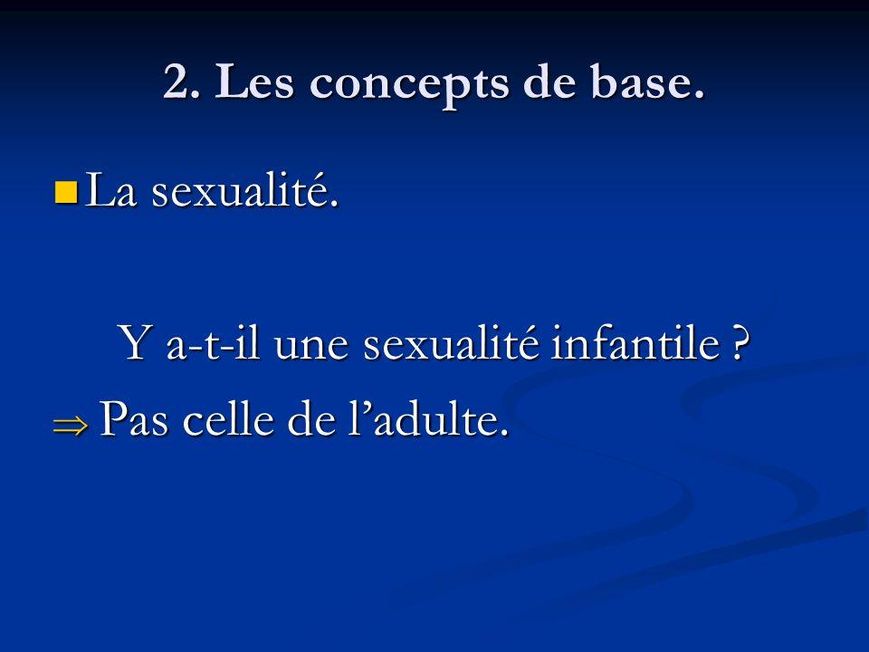 2. Les concepts de base. La sexualité. La sexualité. Y a-t-il une sexualité infantile ? Pas celle de ladulte. Pas celle de ladulte.