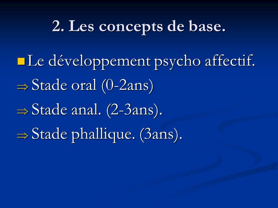 2. Les concepts de base. Le développement psycho affectif. Le développement psycho affectif. Stade oral (0-2ans) Stade oral (0-2ans) Stade anal. (2-3a