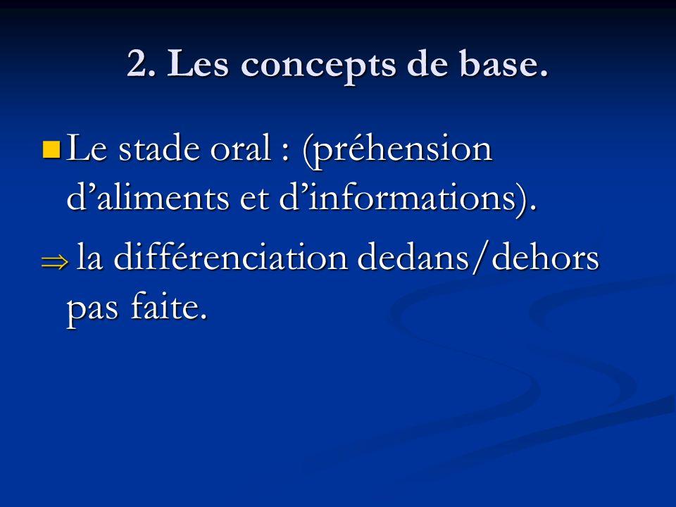 2. Les concepts de base. Le stade oral : (préhension daliments et dinformations). Le stade oral : (préhension daliments et dinformations). la différen