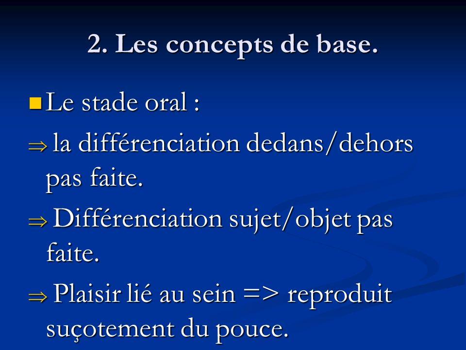 2. Les concepts de base. Le stade oral : Le stade oral : la différenciation dedans/dehors pas faite. la différenciation dedans/dehors pas faite. Diffé