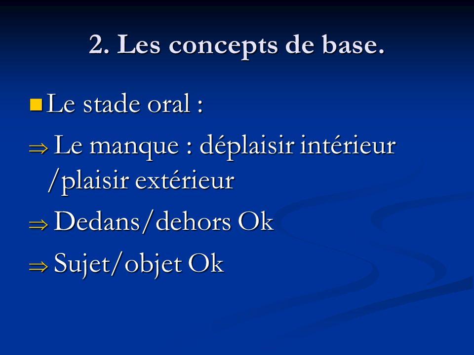 2. Les concepts de base. Le stade oral : Le stade oral : Le manque : déplaisir intérieur /plaisir extérieur Le manque : déplaisir intérieur /plaisir e
