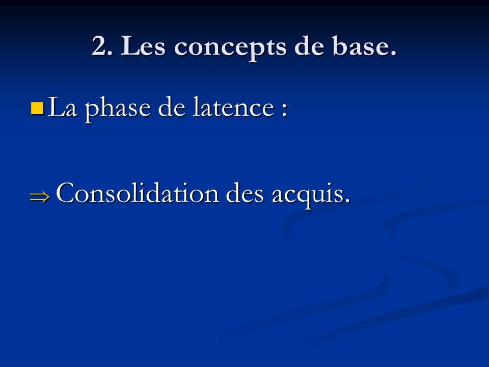 2. Les concepts de base. La phase de latence : La phase de latence : Consolidation des acquis. Consolidation des acquis.