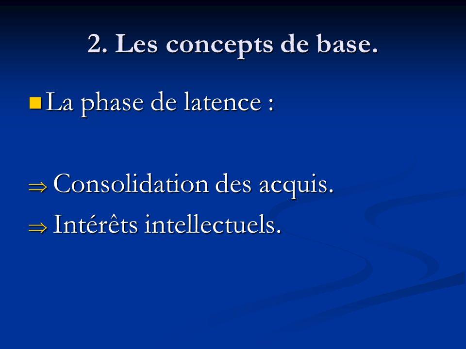2. Les concepts de base. La phase de latence : La phase de latence : Consolidation des acquis. Consolidation des acquis. Intérêts intellectuels. Intér