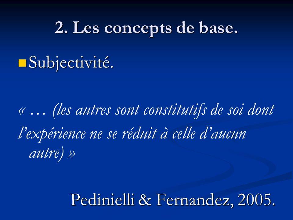 2. Les concepts de base. Subjectivité. Subjectivité. « … (les autres sont constitutifs de soi dont lexpérience ne se réduit à celle daucun autre) » Pe