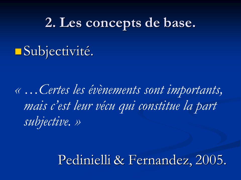 2. Les concepts de base. Subjectivité. Subjectivité. « …Certes les évènements sont importants, mais cest leur vécu qui constitue la part subjective. »