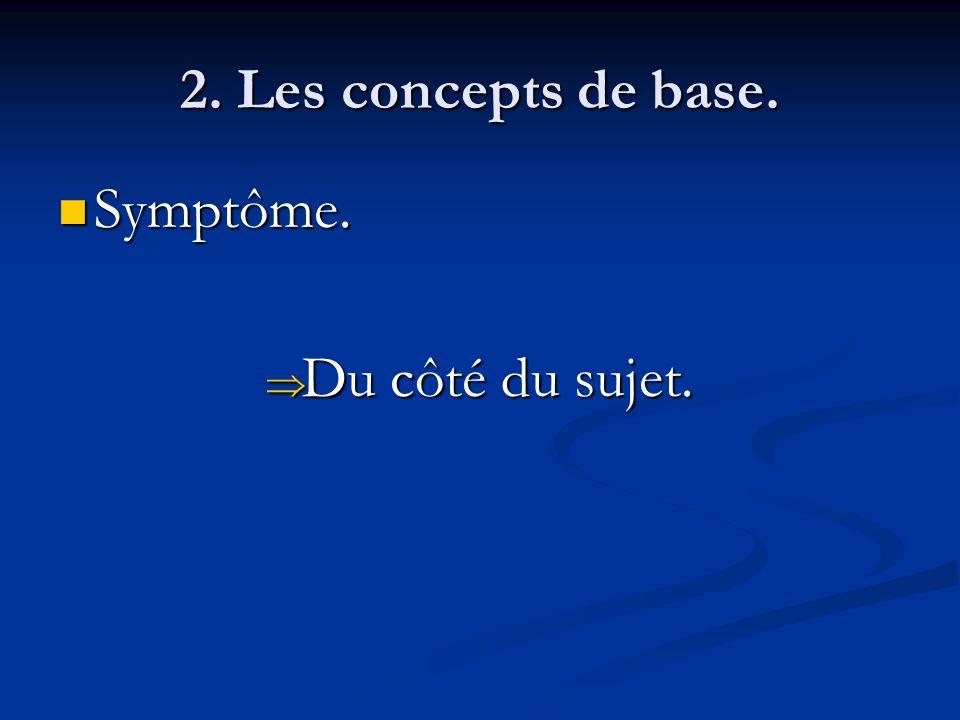 2. Les concepts de base. Symptôme. Symptôme. Du côté du sujet. Du côté du sujet.