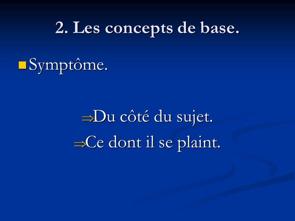2. Les concepts de base. Symptôme. Symptôme. Du côté du sujet. Du côté du sujet. Ce dont il se plaint. Ce dont il se plaint.