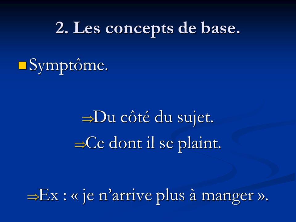 2. Les concepts de base. Symptôme. Symptôme. Du côté du sujet. Du côté du sujet. Ce dont il se plaint. Ce dont il se plaint. Ex : « je narrive plus à