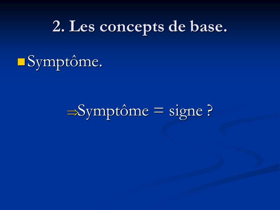 2. Les concepts de base. Symptôme. Symptôme. Symptôme = signe ? Symptôme = signe ?