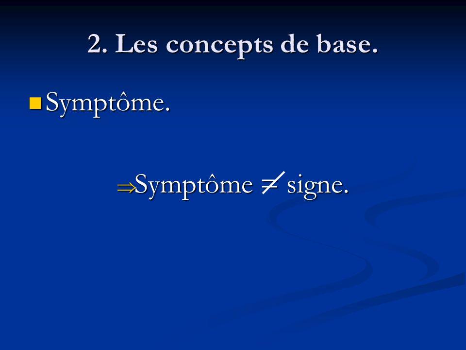 2. Les concepts de base. Symptôme. Symptôme. Symptôme = signe. Symptôme = signe.