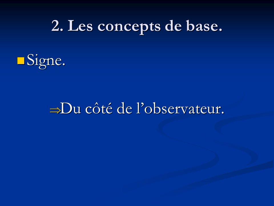 2. Les concepts de base. Signe. Signe. Du côté de lobservateur. Du côté de lobservateur.