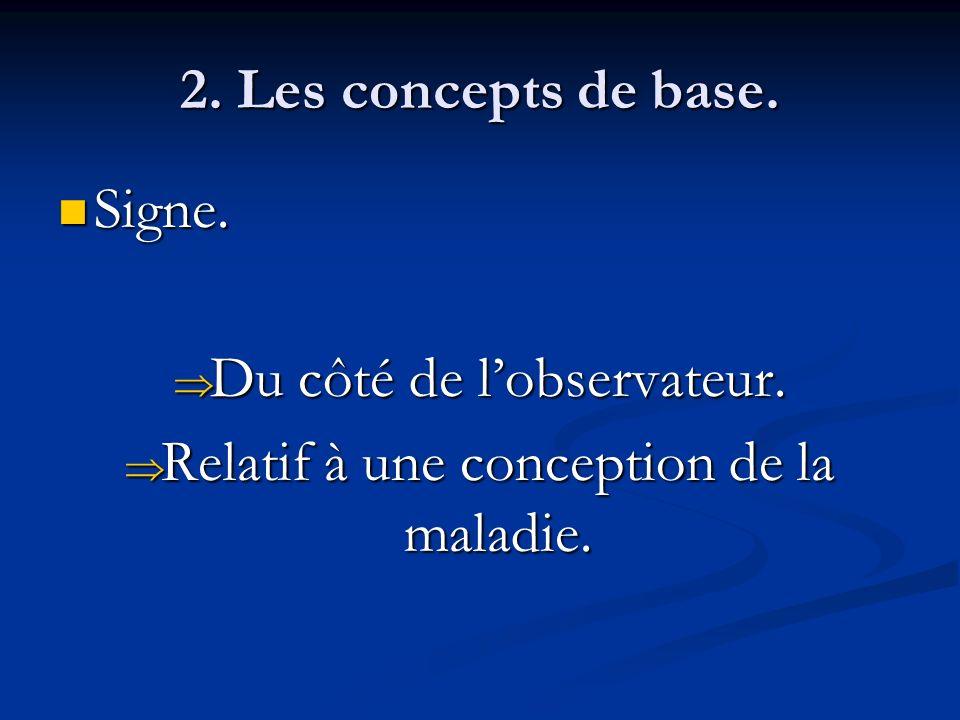 2. Les concepts de base. Signe. Signe. Du côté de lobservateur. Du côté de lobservateur. Relatif à une conception de la maladie. Relatif à une concept