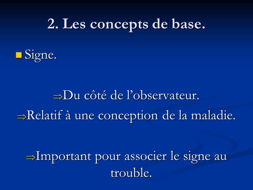2.Les concepts de base. Signe. Signe. Du côté de lobservateur.