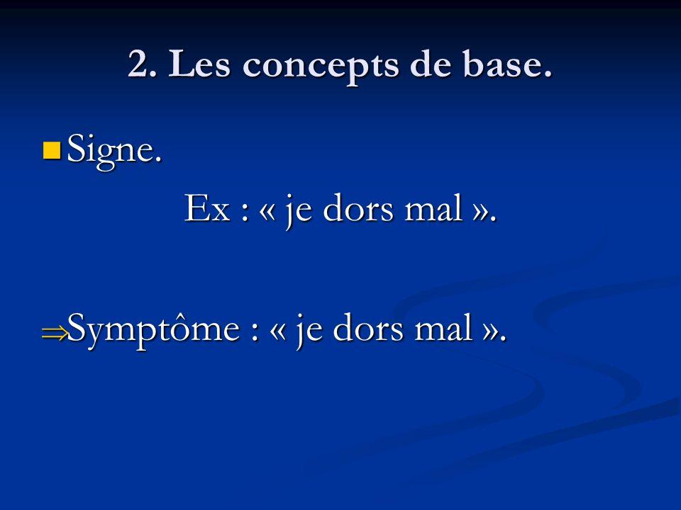 2. Les concepts de base. Signe. Signe. Ex : « je dors mal ». Symptôme : « je dors mal ». Symptôme : « je dors mal ».