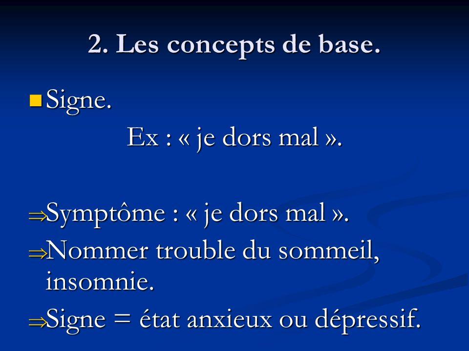 2. Les concepts de base. Signe. Signe. Ex : « je dors mal ». Symptôme : « je dors mal ». Symptôme : « je dors mal ». Nommer trouble du sommeil, insomn