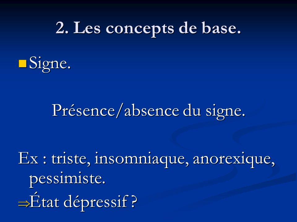 2. Les concepts de base. Signe. Signe. Présence/absence du signe. Ex : triste, insomniaque, anorexique, pessimiste. État dépressif ? État dépressif ?