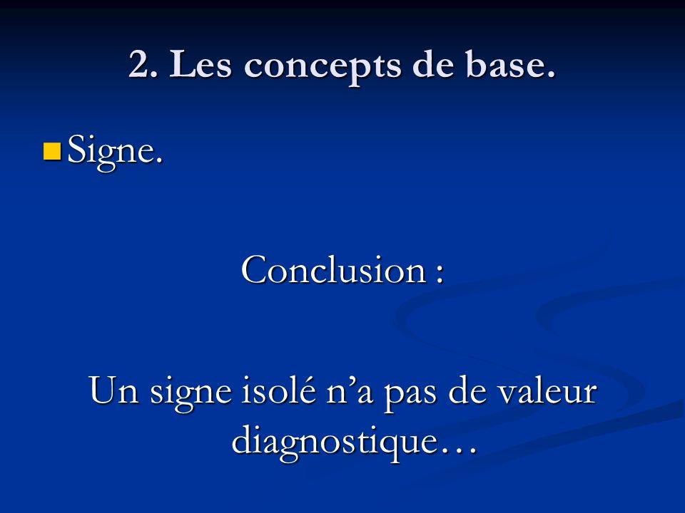 2. Les concepts de base. Signe. Signe. Conclusion : Un signe isolé na pas de valeur diagnostique…