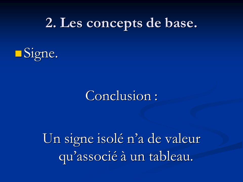 2. Les concepts de base. Signe. Signe. Conclusion : Un signe isolé na de valeur quassocié à un tableau.