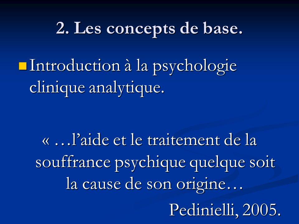 2. Les concepts de base. Introduction à la psychologie clinique analytique. Introduction à la psychologie clinique analytique. « …laide et le traiteme