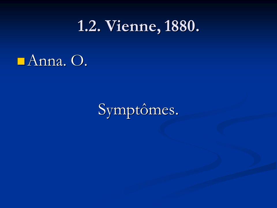 1.2. Vienne, 1880. Anna. O. Anna. O.Symptômes.
