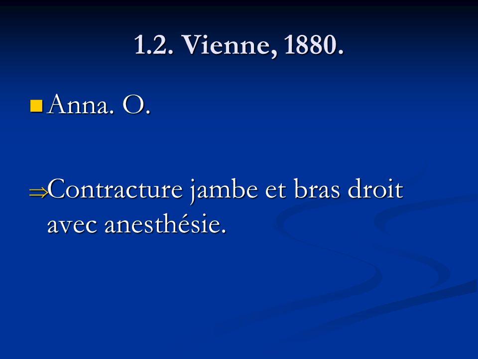 1.2. Vienne, 1880. Anna. O. Anna. O. Contracture jambe et bras droit avec anesthésie. Contracture jambe et bras droit avec anesthésie.