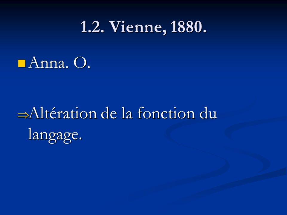 1.2. Vienne, 1880. Anna. O. Anna. O. Altération de la fonction du langage. Altération de la fonction du langage.
