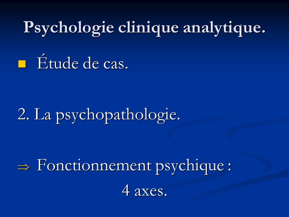 Psychologie clinique analytique. Étude de cas. Étude de cas. 2. La psychopathologie. Fonctionnement psychique : Fonctionnement psychique : 4 axes.