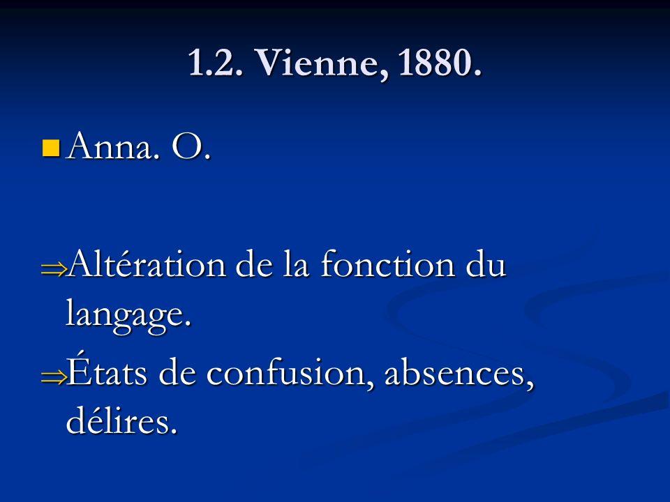 1.2. Vienne, 1880. Anna. O. Anna. O. Altération de la fonction du langage. Altération de la fonction du langage. États de confusion, absences, délires