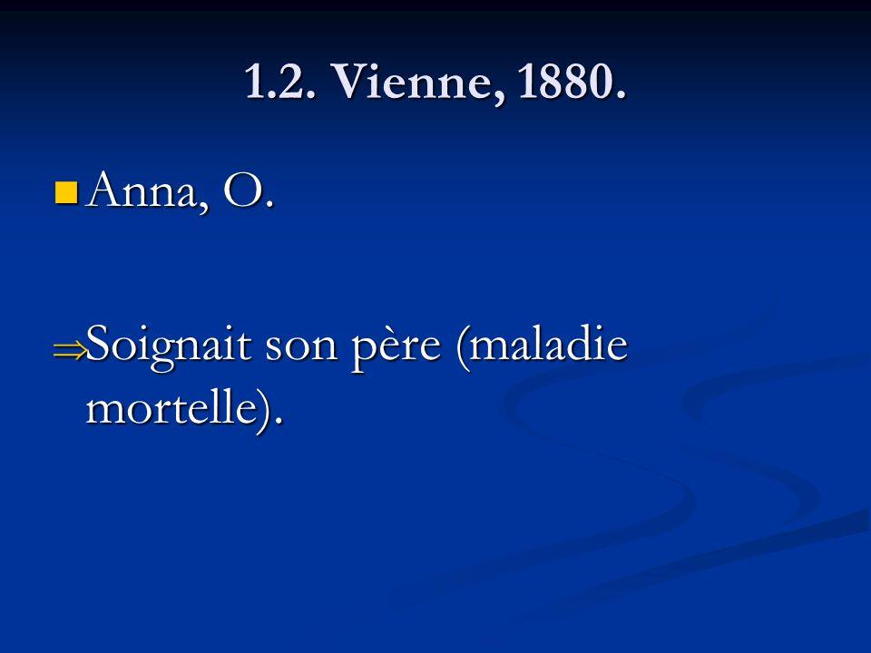 1.2. Vienne, 1880. Anna, O. Anna, O. Soignait son père (maladie mortelle). Soignait son père (maladie mortelle).