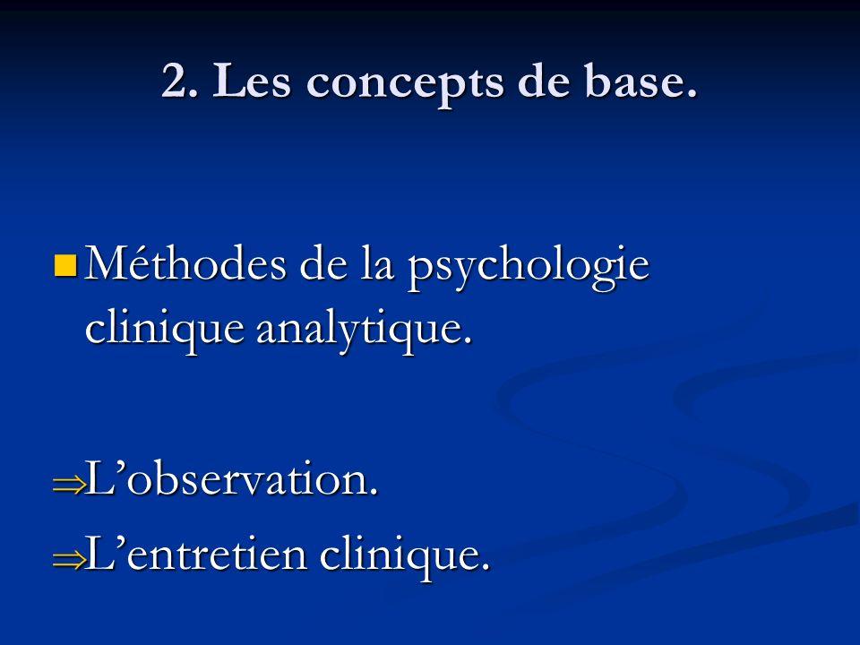 2. Les concepts de base. Méthodes de la psychologie clinique analytique. Méthodes de la psychologie clinique analytique. Lobservation. Lobservation. L
