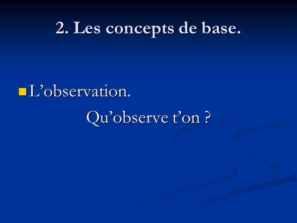 2. Les concepts de base. Lobservation. Lobservation. Quobserve ton ?