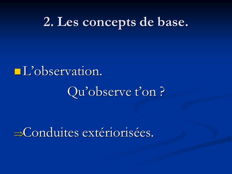 2. Les concepts de base. Lobservation. Lobservation. Quobserve ton ? Conduites extériorisées. Conduites extériorisées.