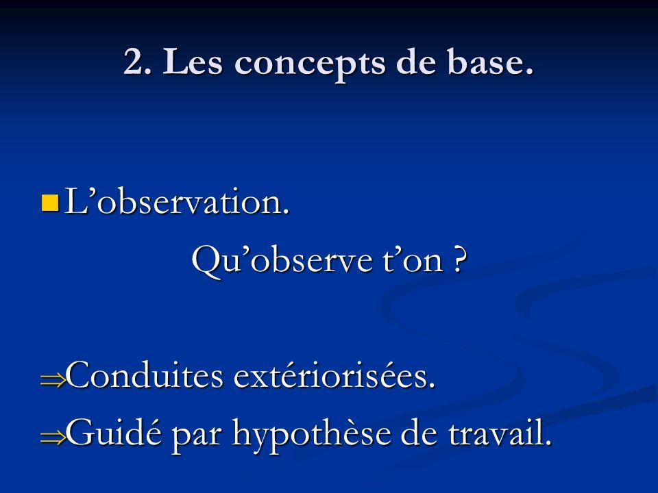 2. Les concepts de base. Lobservation. Lobservation. Quobserve ton ? Conduites extériorisées. Conduites extériorisées. Guidé par hypothèse de travail.