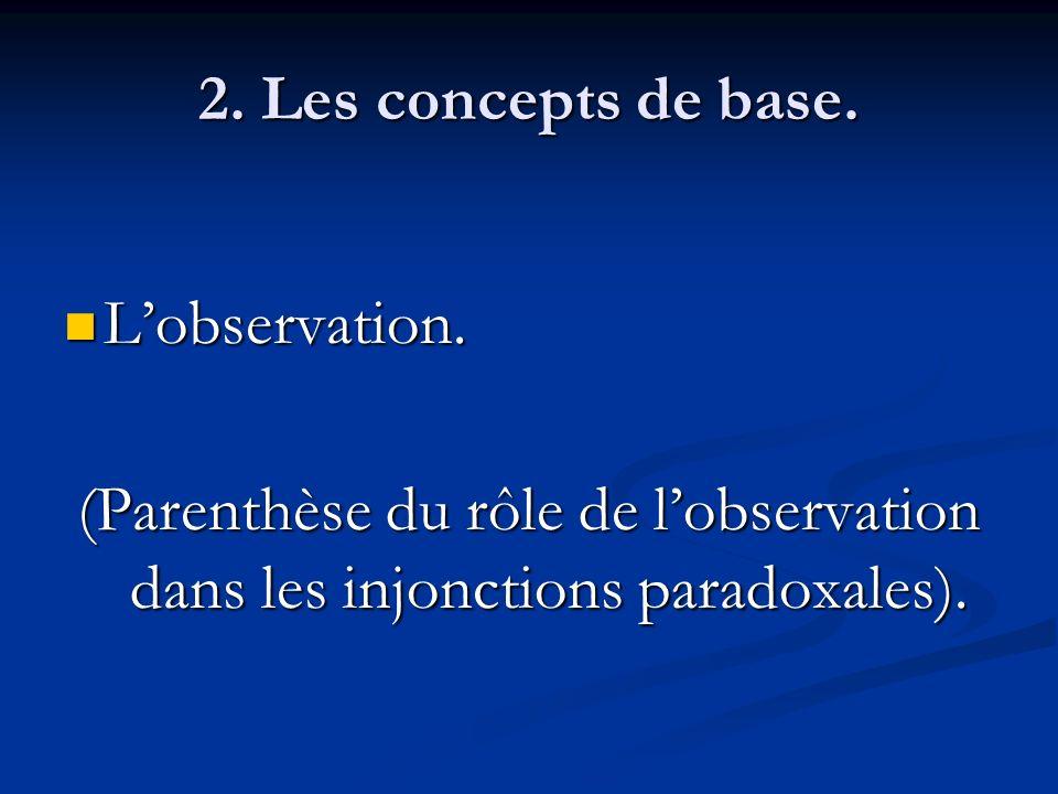 2. Les concepts de base. Lobservation. Lobservation. (Parenthèse du rôle de lobservation dans les injonctions paradoxales).