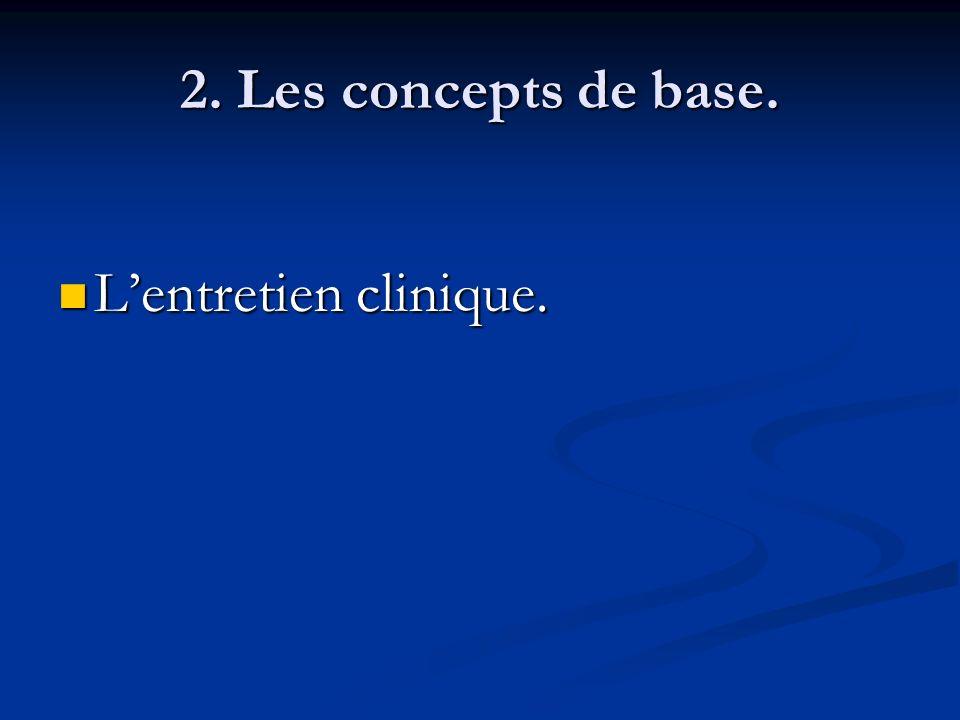 2. Les concepts de base. Lentretien clinique. Lentretien clinique.