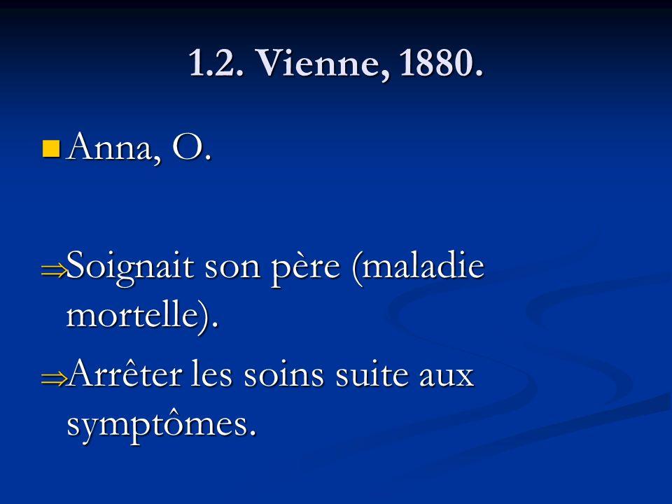 1.2. Vienne, 1880. Anna, O. Anna, O. Soignait son père (maladie mortelle). Soignait son père (maladie mortelle). Arrêter les soins suite aux symptômes