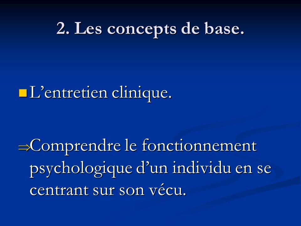 2. Les concepts de base. Lentretien clinique. Lentretien clinique. Comprendre le fonctionnement psychologique dun individu en se centrant sur son vécu