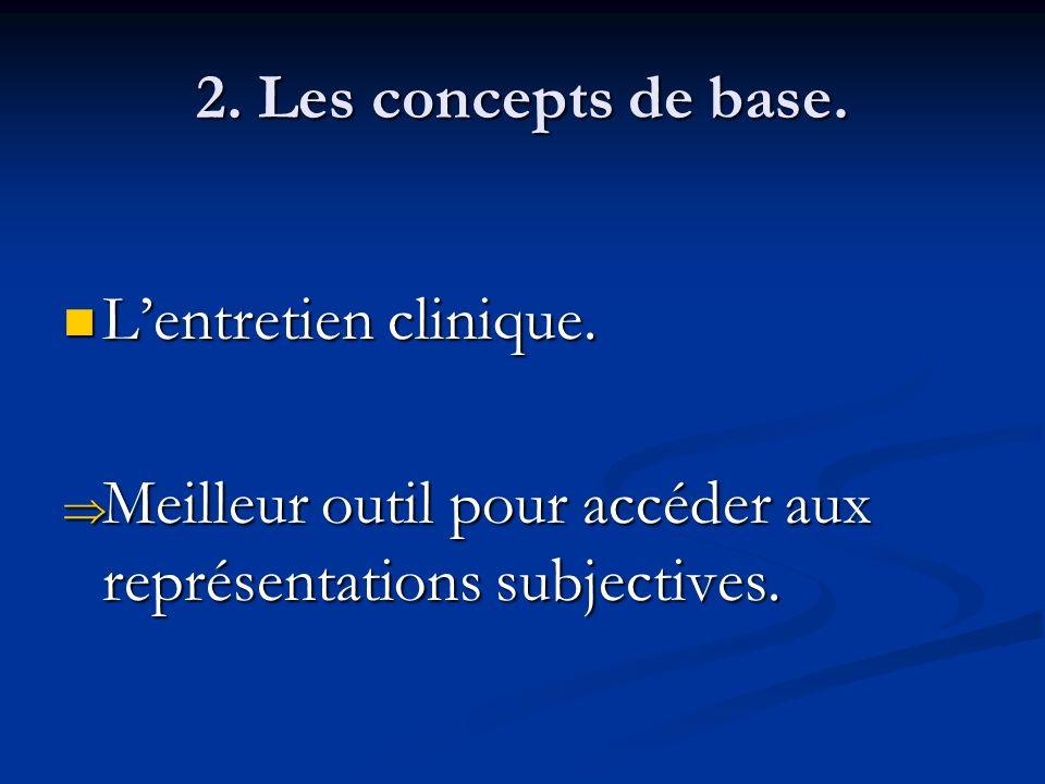2. Les concepts de base. Lentretien clinique. Lentretien clinique. Meilleur outil pour accéder aux représentations subjectives. Meilleur outil pour ac