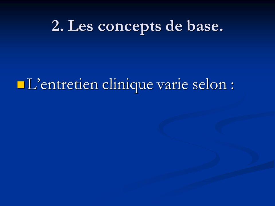 2. Les concepts de base. Lentretien clinique varie selon : Lentretien clinique varie selon :