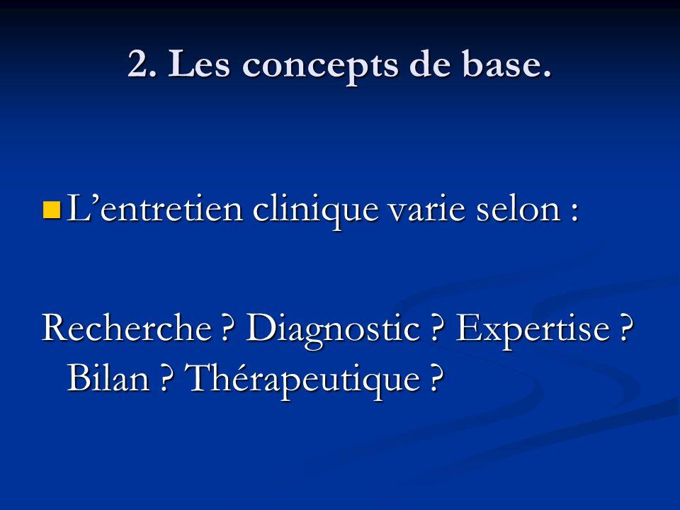 2. Les concepts de base. Lentretien clinique varie selon : Lentretien clinique varie selon : Recherche ? Diagnostic ? Expertise ? Bilan ? Thérapeutiqu